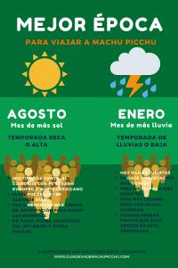 pros y contras de viajar a machu picchu en temporada de lluvia