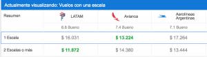 Precio de vuelo desde Buenos Aires a Cusco.