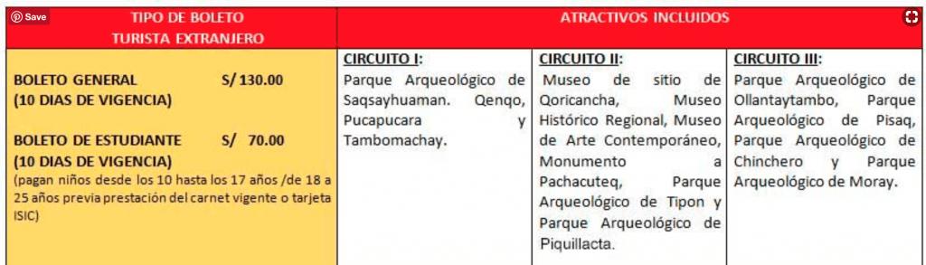 Precio del boleto turístico de Cusco