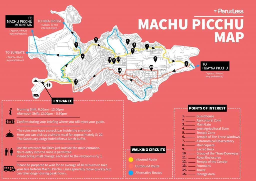 Los diferentes circuitos para recorrer la ciudadela, de acuerdo a las nuevas reglas vigentes de entrada a Machu Picchu