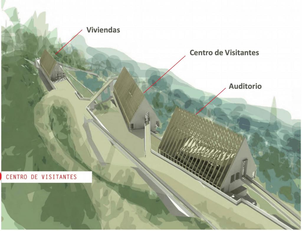 Esquema de los tres edificios del centro de visitantes en Machu Picchu
